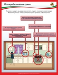 Вижте съветите на РСПБЗН - Рудозем за пожарна безопасност вкъщи
